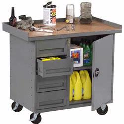 Mobile Workbenches from Workbenches